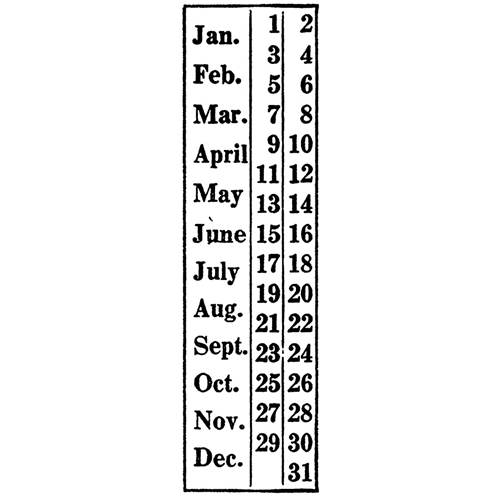 Tim Holtz Rubber Stamp CALENDAR ROW Stampers Anonymous J5-2601 Preview Image