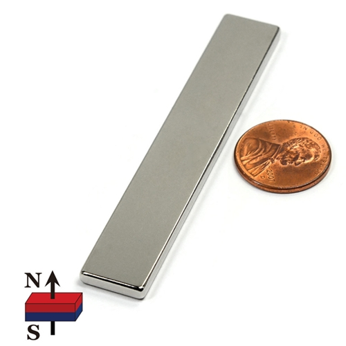 NEODYMIUM BLOCK MAGNET Rectangle NBM Preview Image