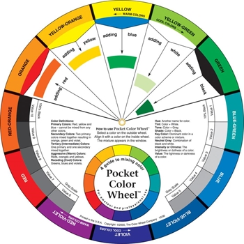 COLOR WHEEL 5.125 Inch Tool 3501