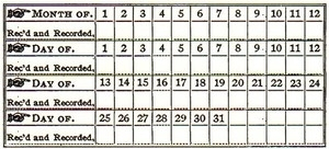 Tim Holtz Rubber Stamp DATE CHART Stampers Anonymous P5-1413