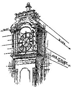 Tim Holtz Rubber Stamp CLOCK TOWER Stampers Anonymous V1-1470